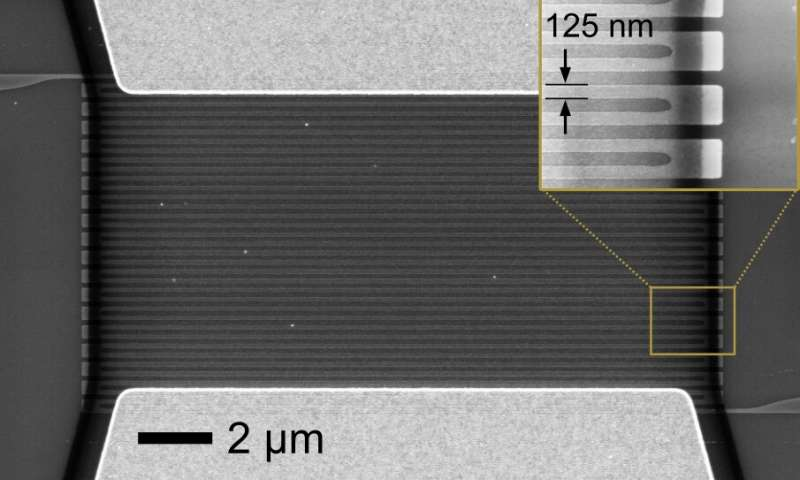 A superconducting switch for interfacing superconductors and semiconductors